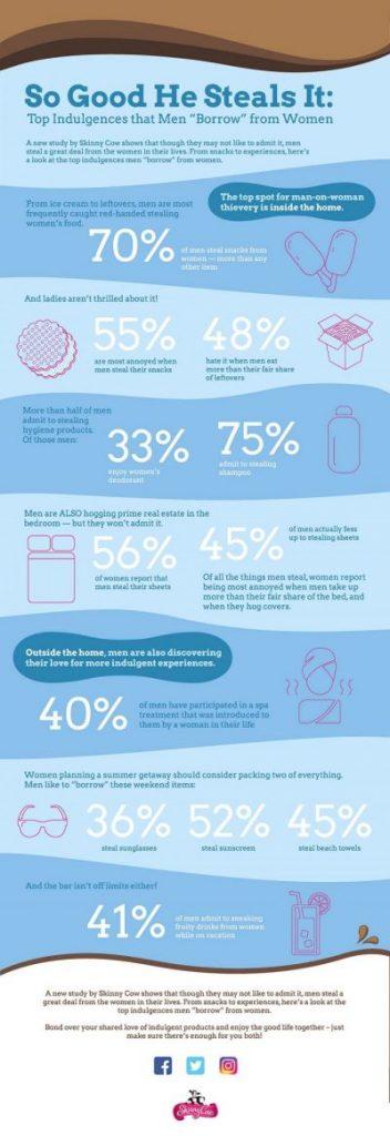 SCFH_Infographic_R4